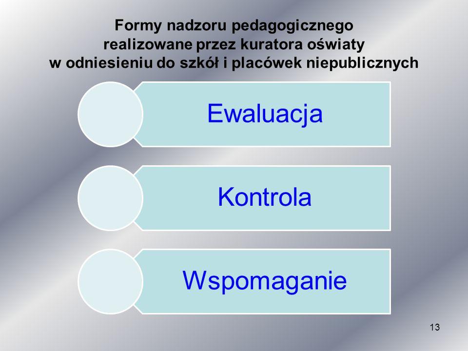 Formy nadzoru pedagogicznego realizowane przez kuratora oświaty w odniesieniu do szkół i placówek niepublicznych