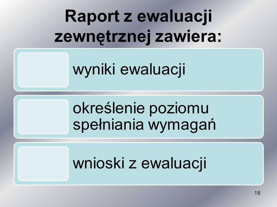 Raport z ewaluacji zewnętrznej zawiera: