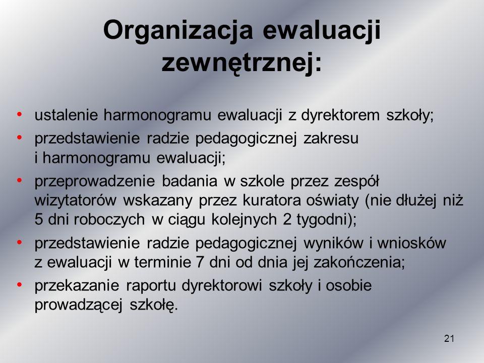 Organizacja ewaluacji zewnętrznej: