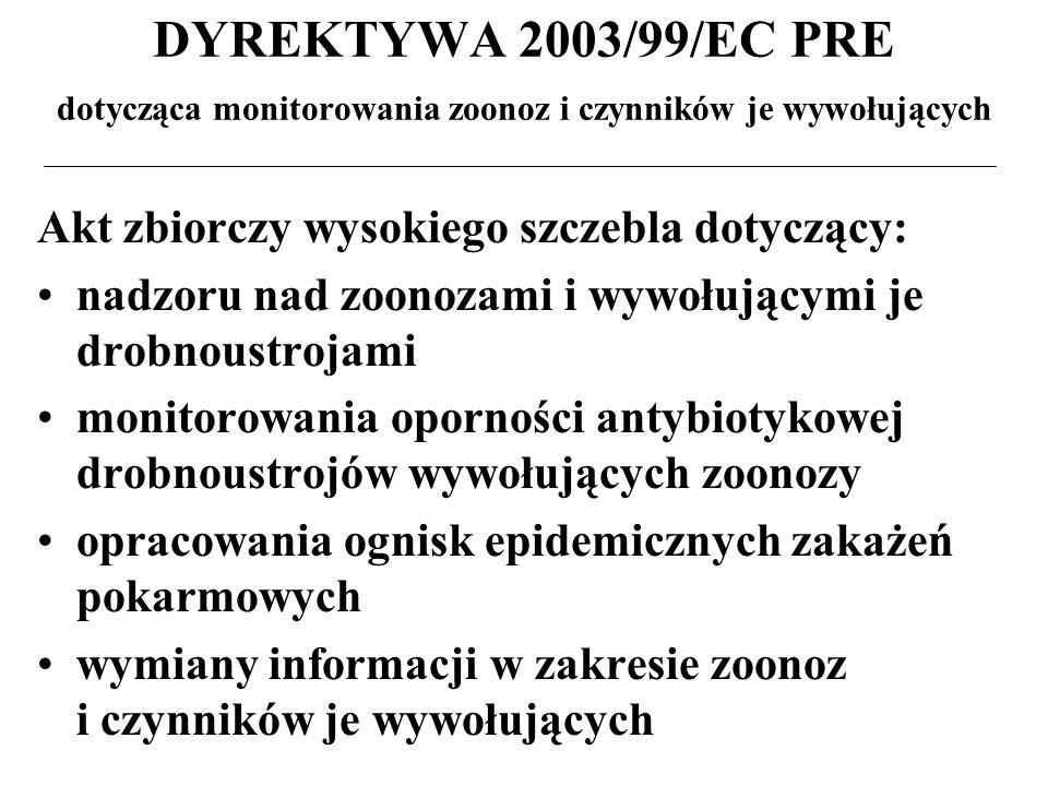 DYREKTYWA 2003/99/EC PRE dotycząca monitorowania zoonoz i czynników je wywołujących