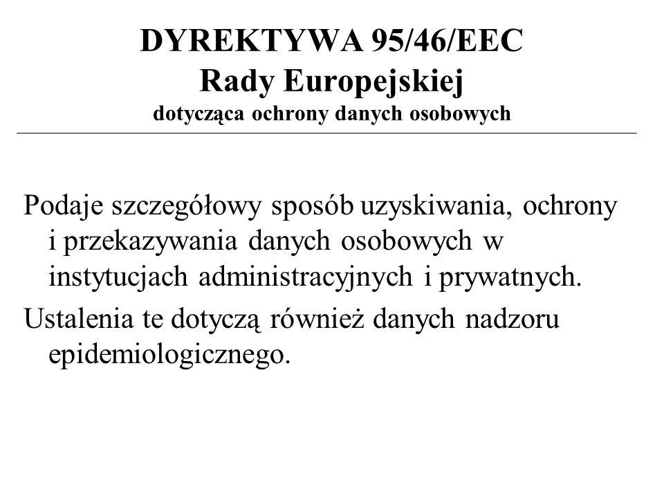 DYREKTYWA 95/46/EEC Rady Europejskiej dotycząca ochrony danych osobowych