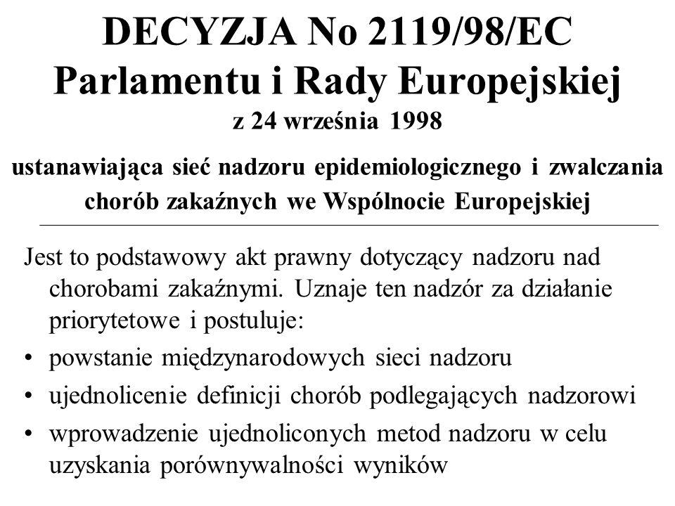 DECYZJA No 2119/98/EC Parlamentu i Rady Europejskiej z 24 września 1998 ustanawiająca sieć nadzoru epidemiologicznego i zwalczania chorób zakaźnych we Wspólnocie Europejskiej