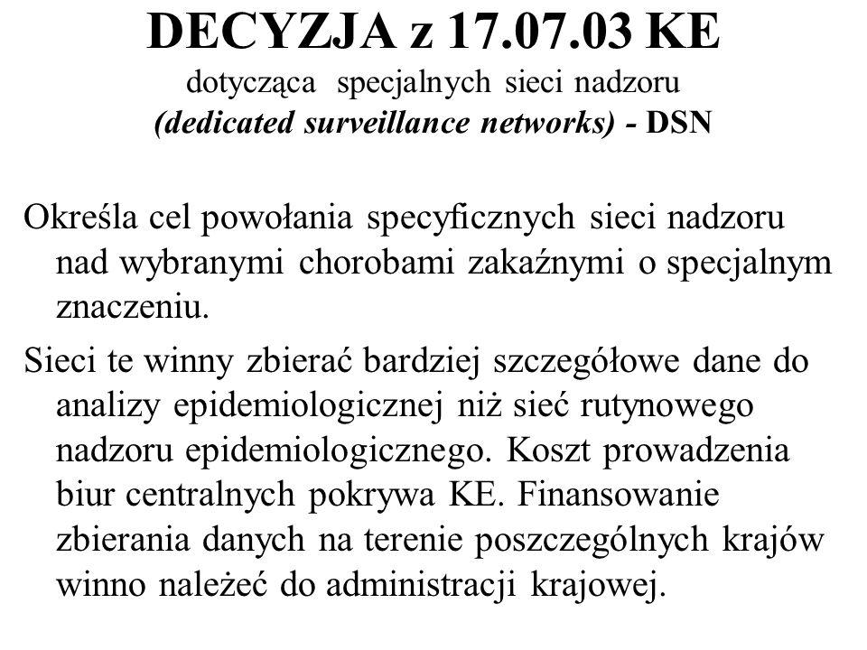 DECYZJA z 17.07.03 KE dotycząca specjalnych sieci nadzoru (dedicated surveillance networks) - DSN