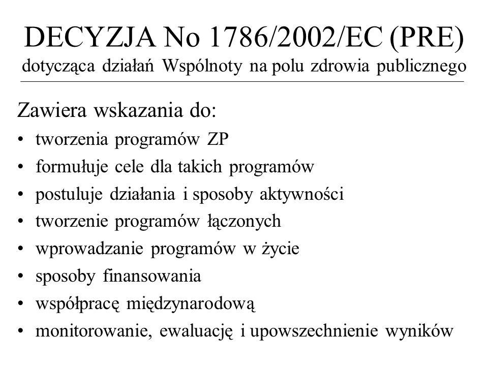 DECYZJA No 1786/2002/EC (PRE) dotycząca działań Wspólnoty na polu zdrowia publicznego