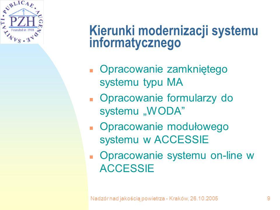 Kierunki modernizacji systemu informatycznego