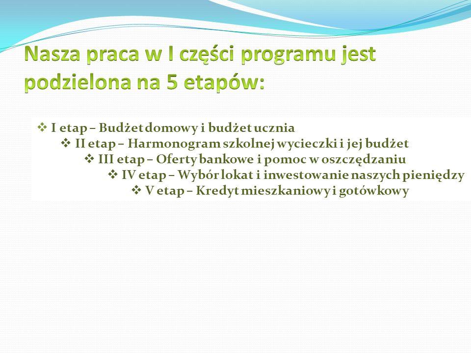 Nasza praca w I części programu jest podzielona na 5 etapów: