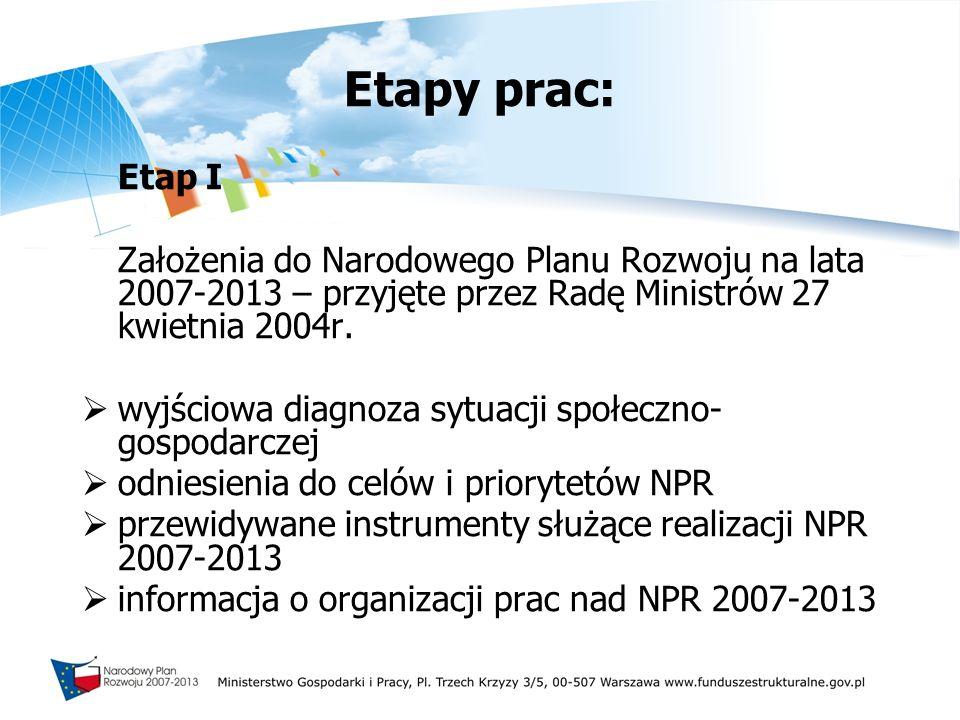 Etapy prac: Etap I. Założenia do Narodowego Planu Rozwoju na lata 2007-2013 – przyjęte przez Radę Ministrów 27 kwietnia 2004r.