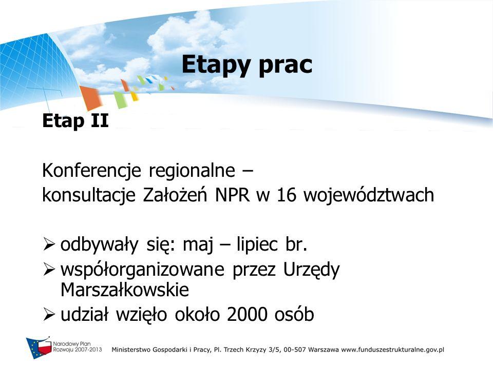 Etapy prac Etap II Konferencje regionalne –
