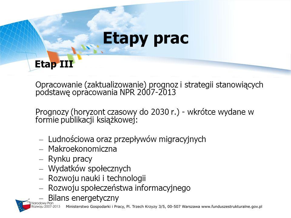 Etapy prac Etap III. Opracowanie (zaktualizowanie) prognoz i strategii stanowiących podstawę opracowania NPR 2007-2013.