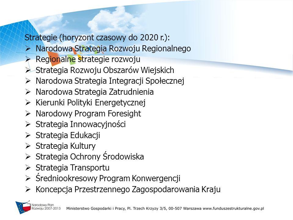Strategie (horyzont czasowy do 2020 r.):