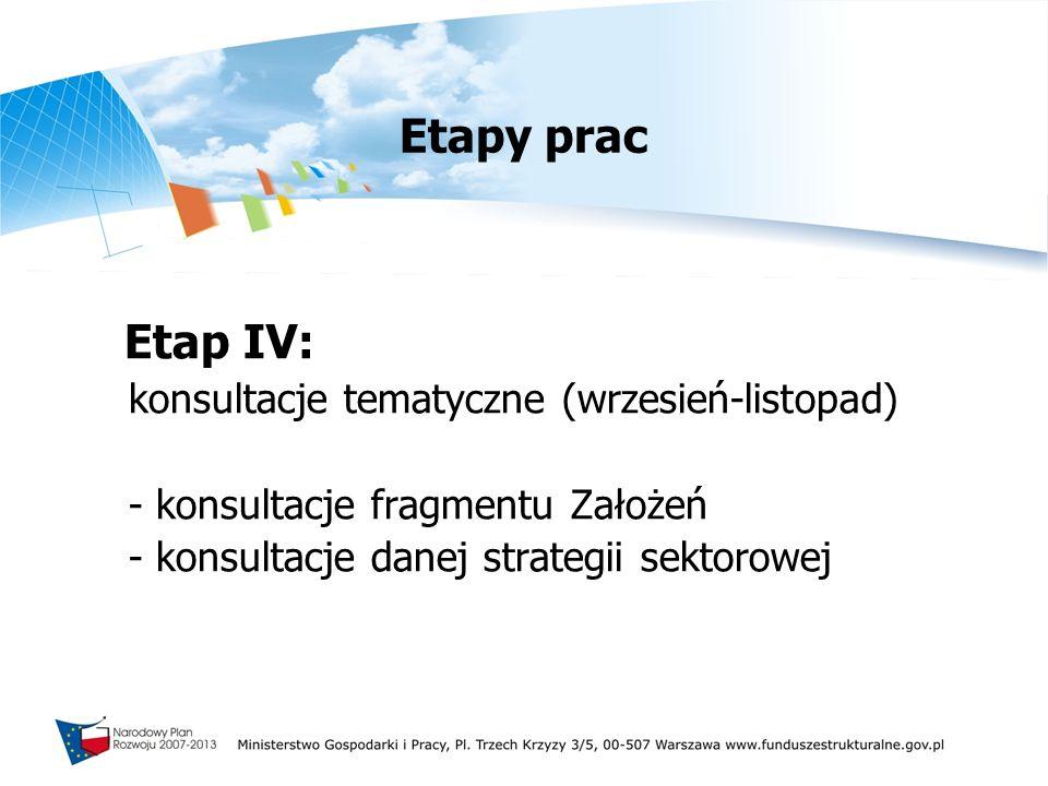 Etapy prac Etap IV: - konsultacje fragmentu Założeń
