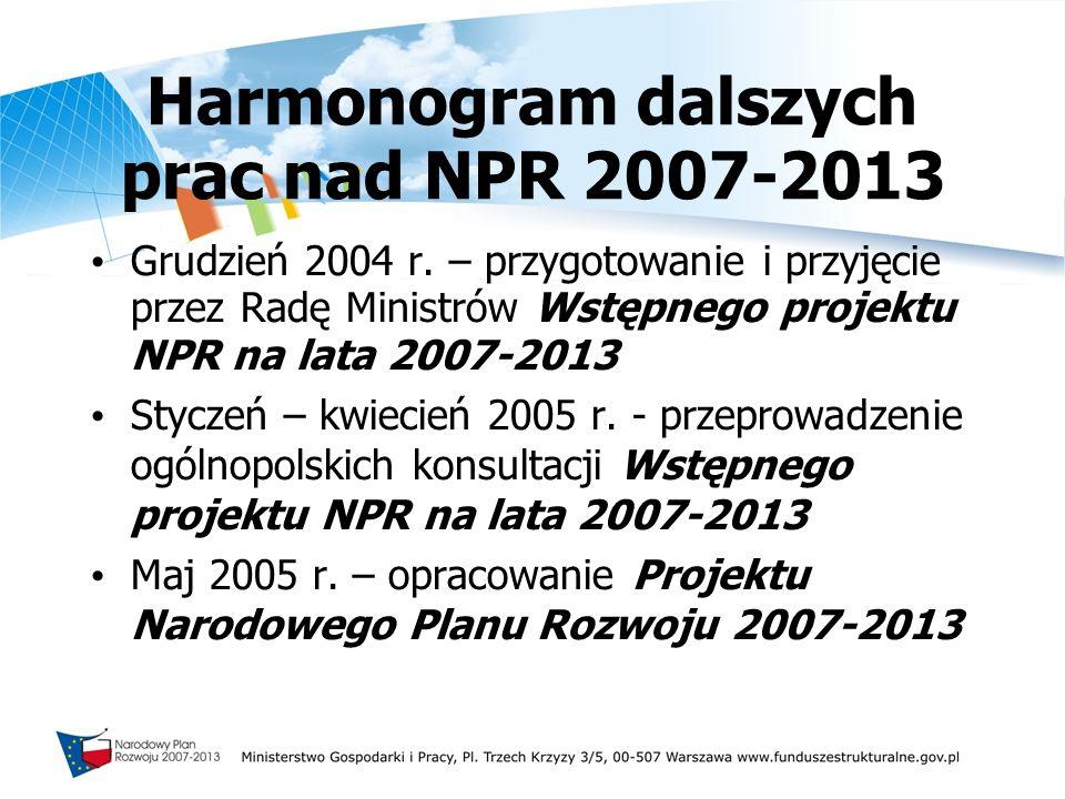 Harmonogram dalszych prac nad NPR 2007-2013