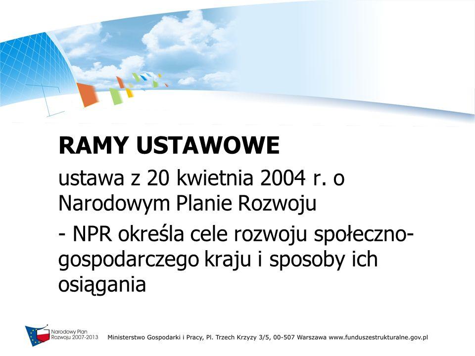 RAMY USTAWOWE ustawa z 20 kwietnia 2004 r. o Narodowym Planie Rozwoju