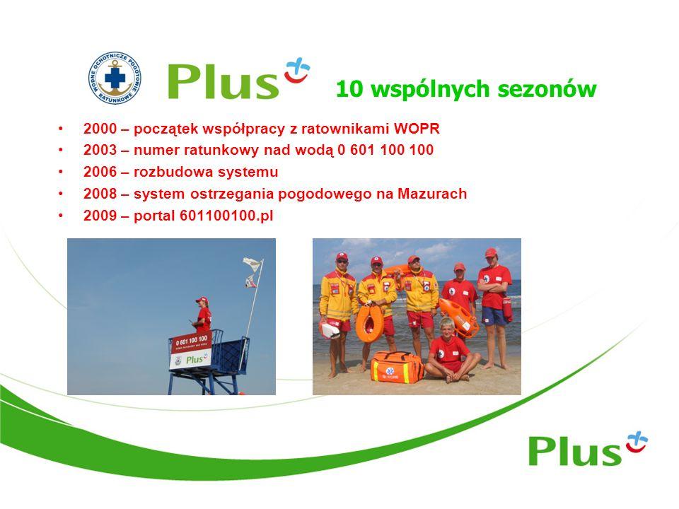 10 wspólnych sezonów 2000 – początek współpracy z ratownikami WOPR