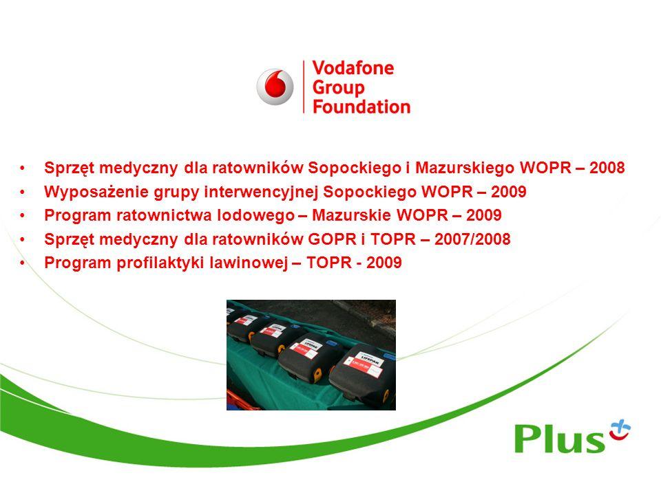 Sprzęt medyczny dla ratowników Sopockiego i Mazurskiego WOPR – 2008