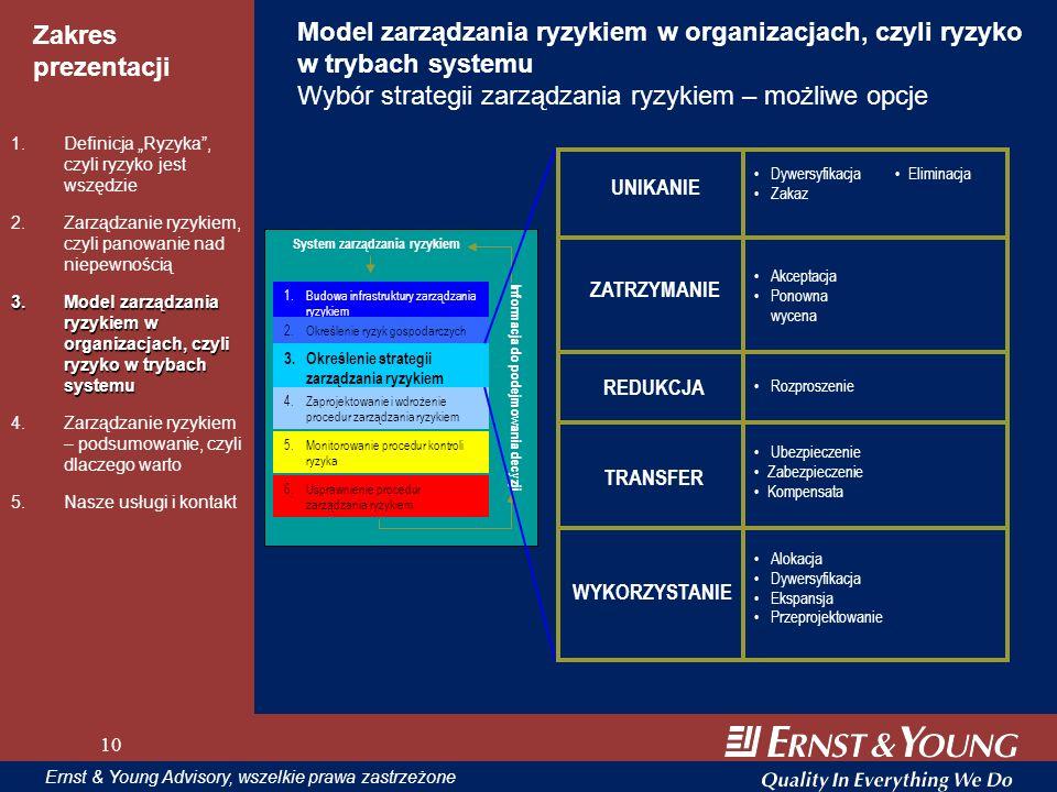 Model zarządzania ryzykiem w organizacjach, czyli ryzyko w trybach systemu Wybór strategii zarządzania ryzykiem – możliwe opcje