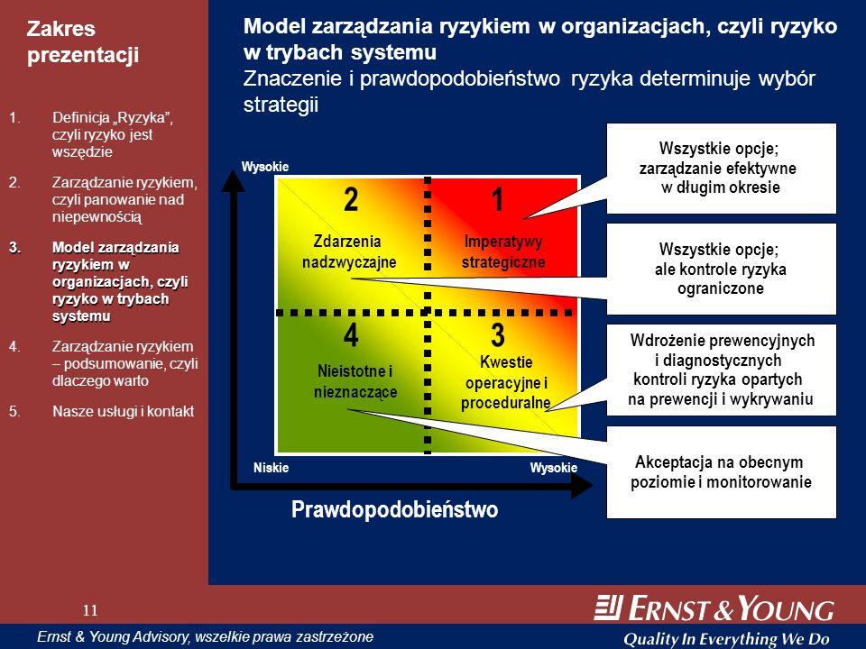 Model zarządzania ryzykiem w organizacjach, czyli ryzyko w trybach systemu Znaczenie i prawdopodobieństwo ryzyka determinuje wybór strategii