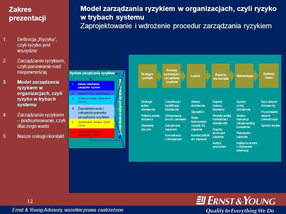 Procesy operacyjne i zarządzania