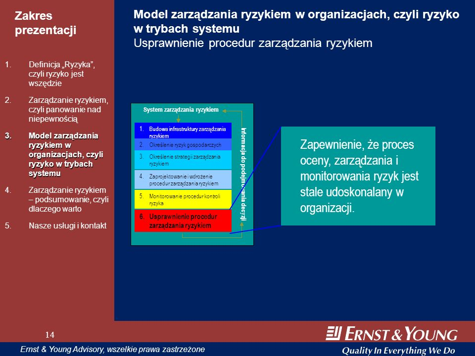 Model zarządzania ryzykiem w organizacjach, czyli ryzyko w trybach systemu Usprawnienie procedur zarządzania ryzykiem