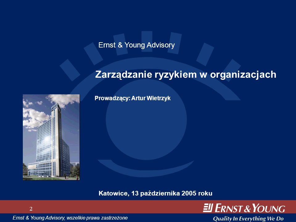 Zarządzanie ryzykiem w organizacjach