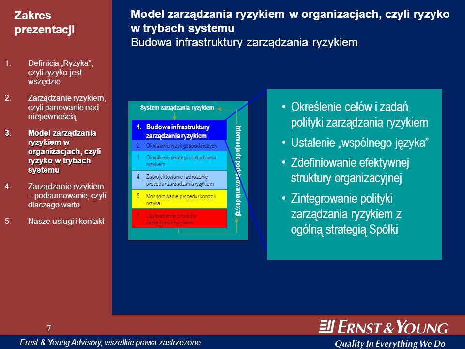 Określenie celów i zadań polityki zarządzania ryzykiem