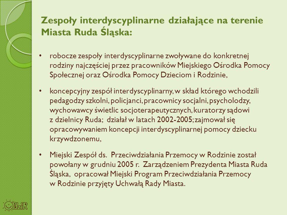 Zespoły interdyscyplinarne działające na terenie Miasta Ruda Śląska: