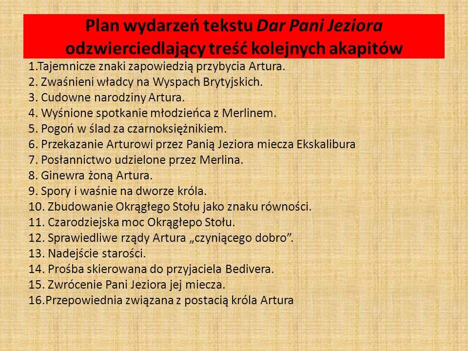Plan wydarzeń tekstu Dar Pani Jeziora odzwierciedlający treść kolejnych akapitów