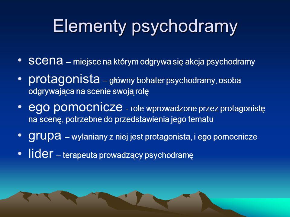 Elementy psychodramy scena – miejsce na którym odgrywa się akcja psychodramy.
