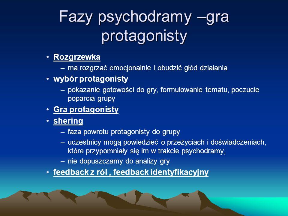 Fazy psychodramy –gra protagonisty