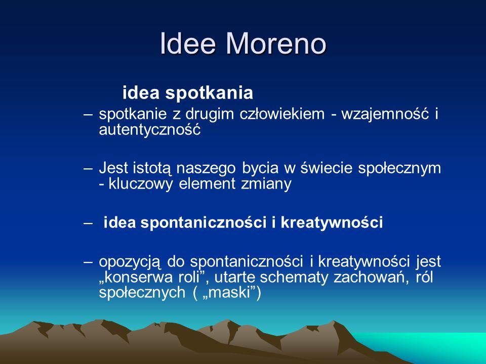 Idee Moreno idea spotkania
