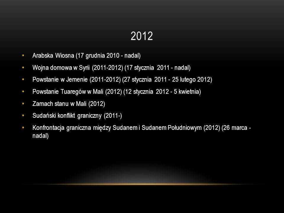2012 Arabska Wiosna (17 grudnia 2010 - nadal)