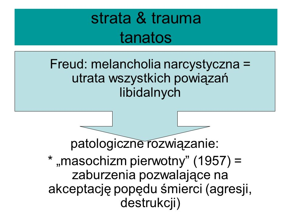 strata & trauma tanatos
