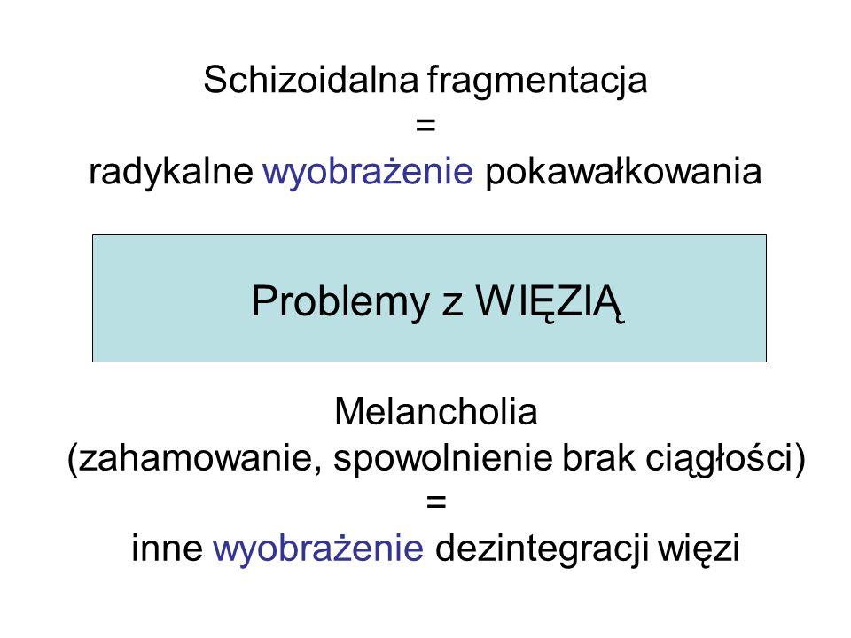 Schizoidalna fragmentacja = radykalne wyobrażenie pokawałkowania