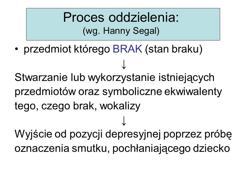 Proces oddzielenia: (wg. Hanny Segal)