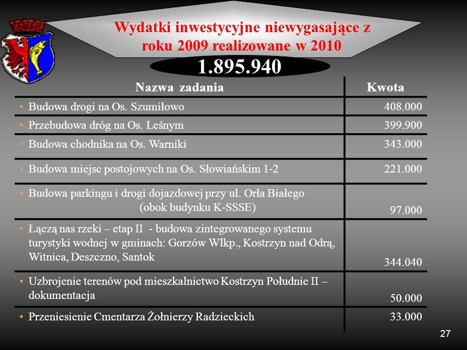Wydatki inwestycyjne niewygasające z roku 2009 realizowane w 2010