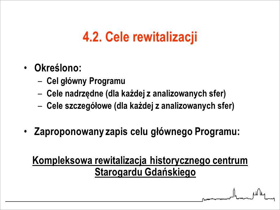 Kompleksowa rewitalizacja historycznego centrum Starogardu Gdańskiego
