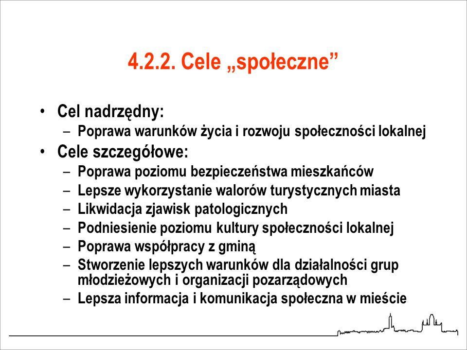 """4.2.2. Cele """"społeczne Cel nadrzędny: Cele szczegółowe:"""