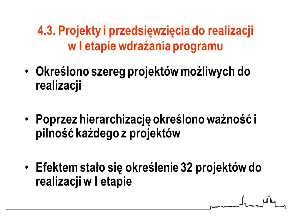 4.3. Projekty i przedsięwzięcia do realizacji w I etapie wdrażania programu