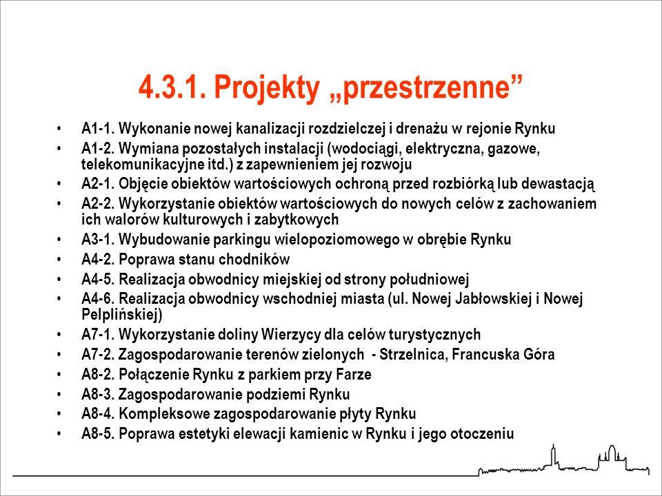 """4.3.1. Projekty """"przestrzenne"""
