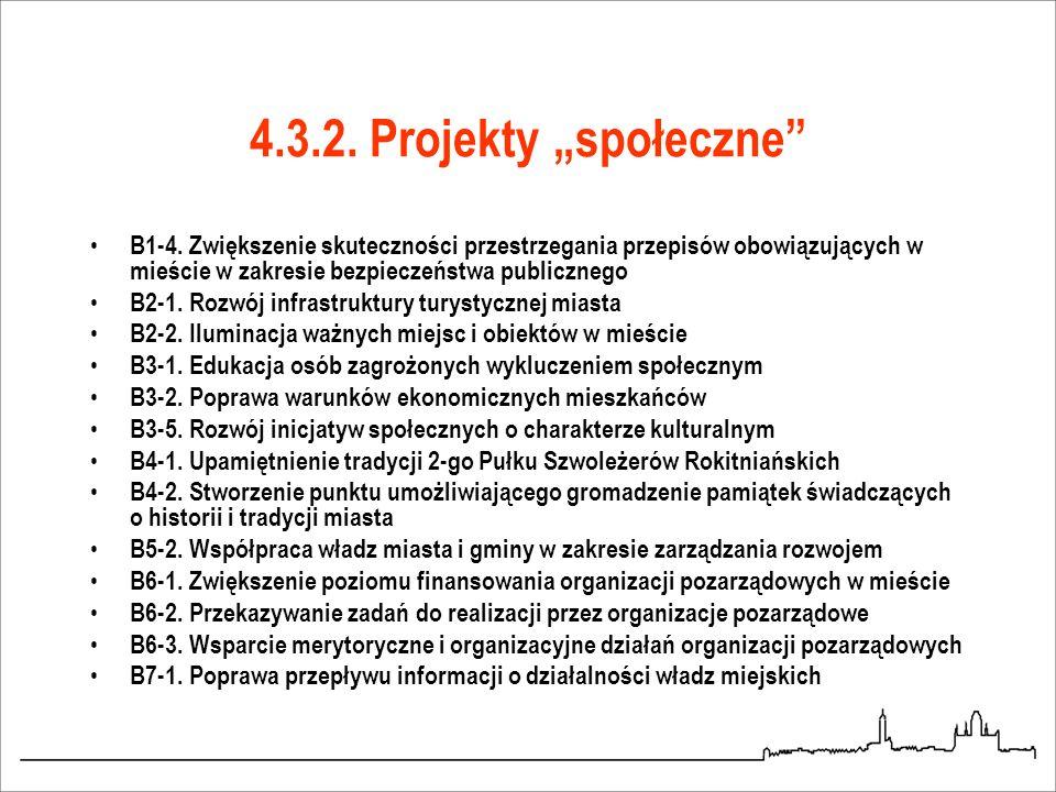 """4.3.2. Projekty """"społeczne B1-4. Zwiększenie skuteczności przestrzegania przepisów obowiązujących w mieście w zakresie bezpieczeństwa publicznego."""