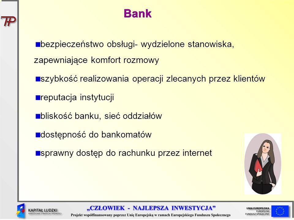Bank bezpieczeństwo obsługi- wydzielone stanowiska, zapewniające komfort rozmowy. szybkość realizowania operacji zlecanych przez klientów.