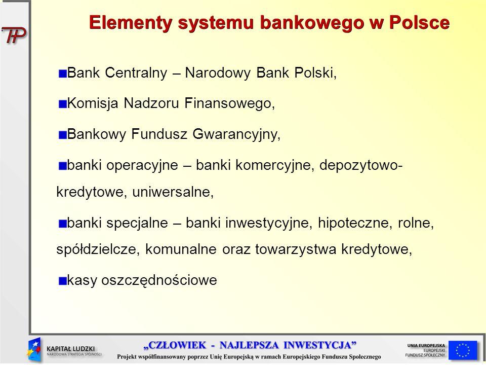 Elementy systemu bankowego w Polsce