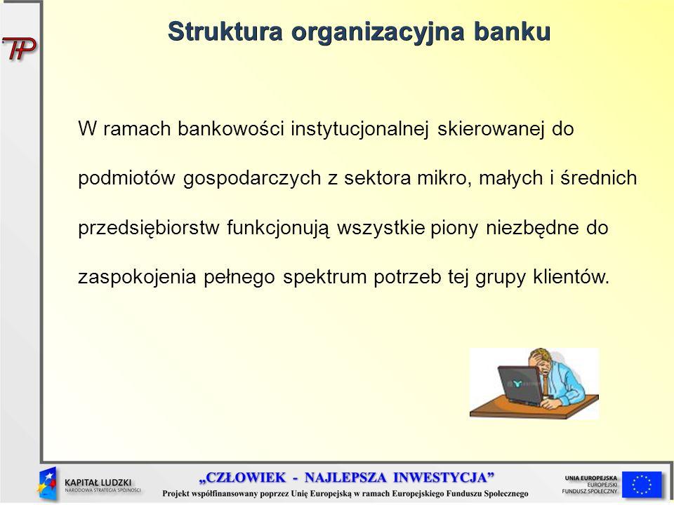 Struktura organizacyjna banku