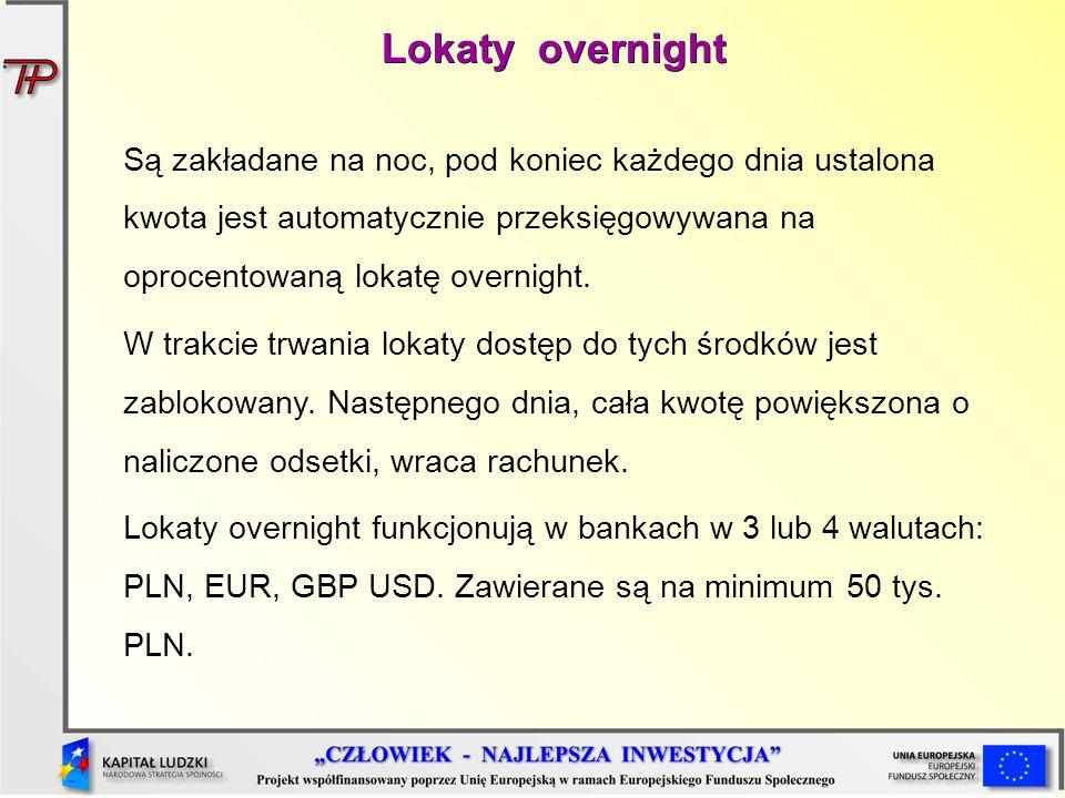 Lokaty overnight