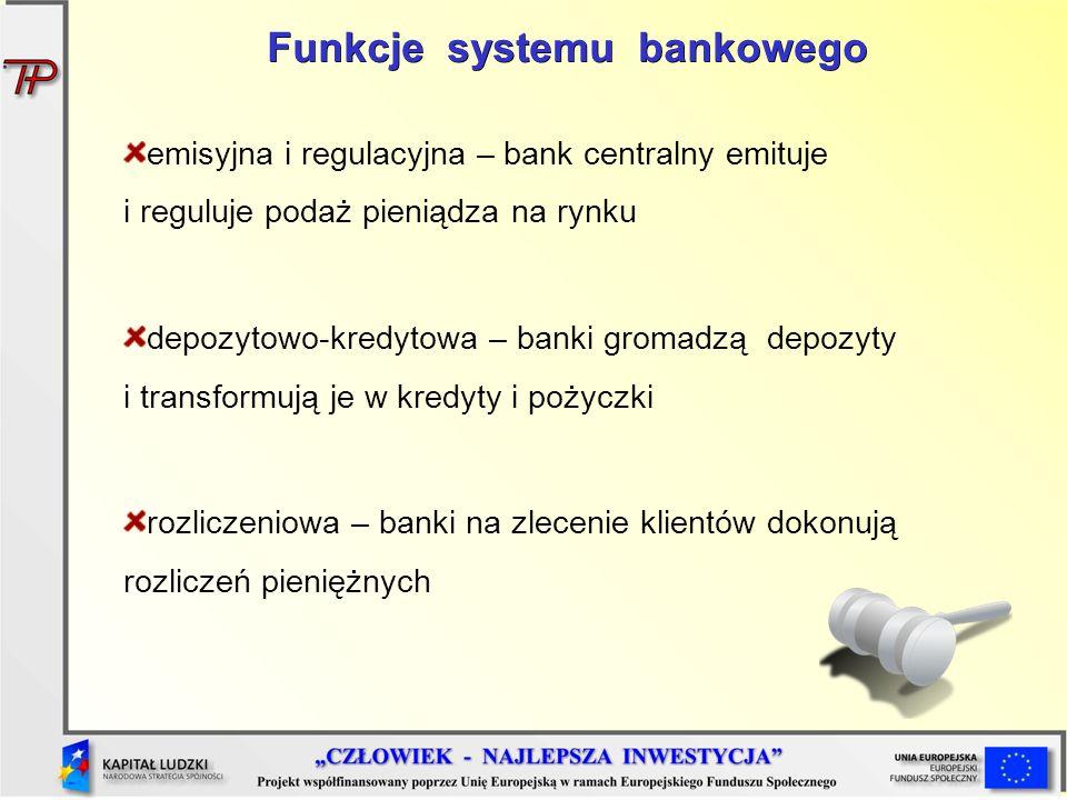 Funkcje systemu bankowego