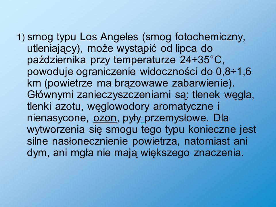 1) smog typu Los Angeles (smog fotochemiczny, utleniający), może wystąpić od lipca do października przy temperaturze 24÷35°C, powoduje ograniczenie widoczności do 0,8÷1,6 km (powietrze ma brązowawe zabarwienie).