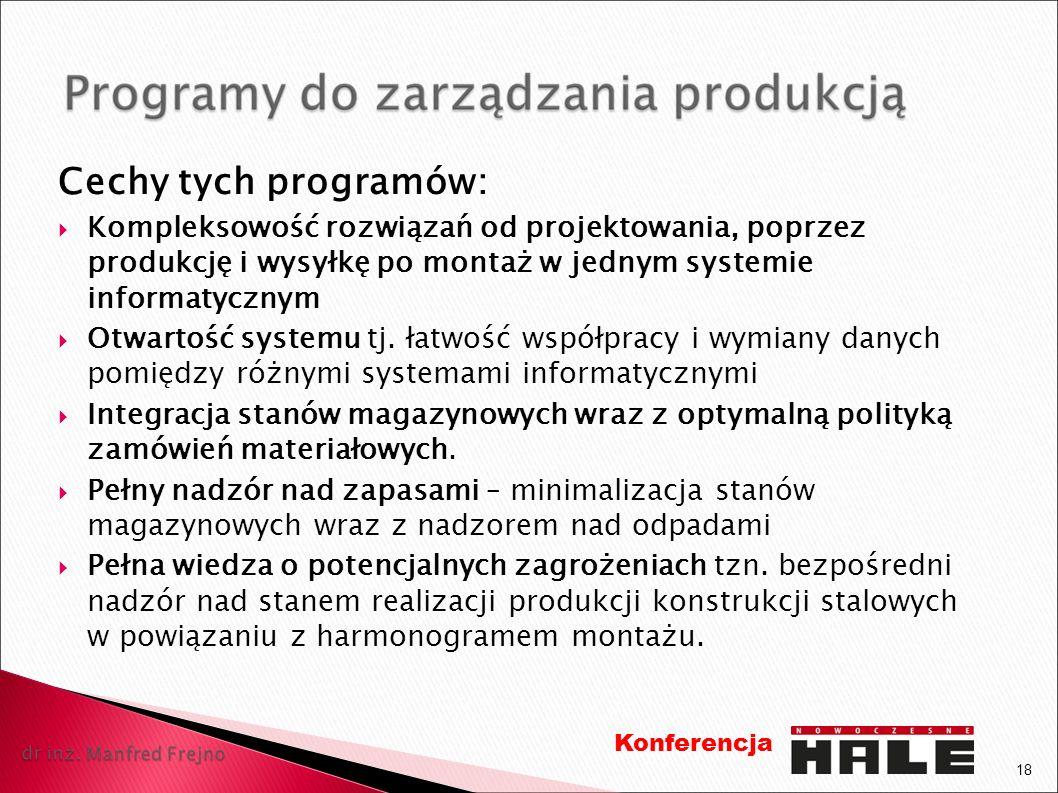 Cechy tych programów: Kompleksowość rozwiązań od projektowania, poprzez produkcję i wysyłkę po montaż w jednym systemie informatycznym.