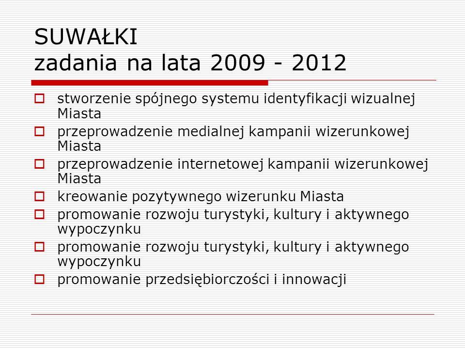 SUWAŁKI zadania na lata 2009 - 2012