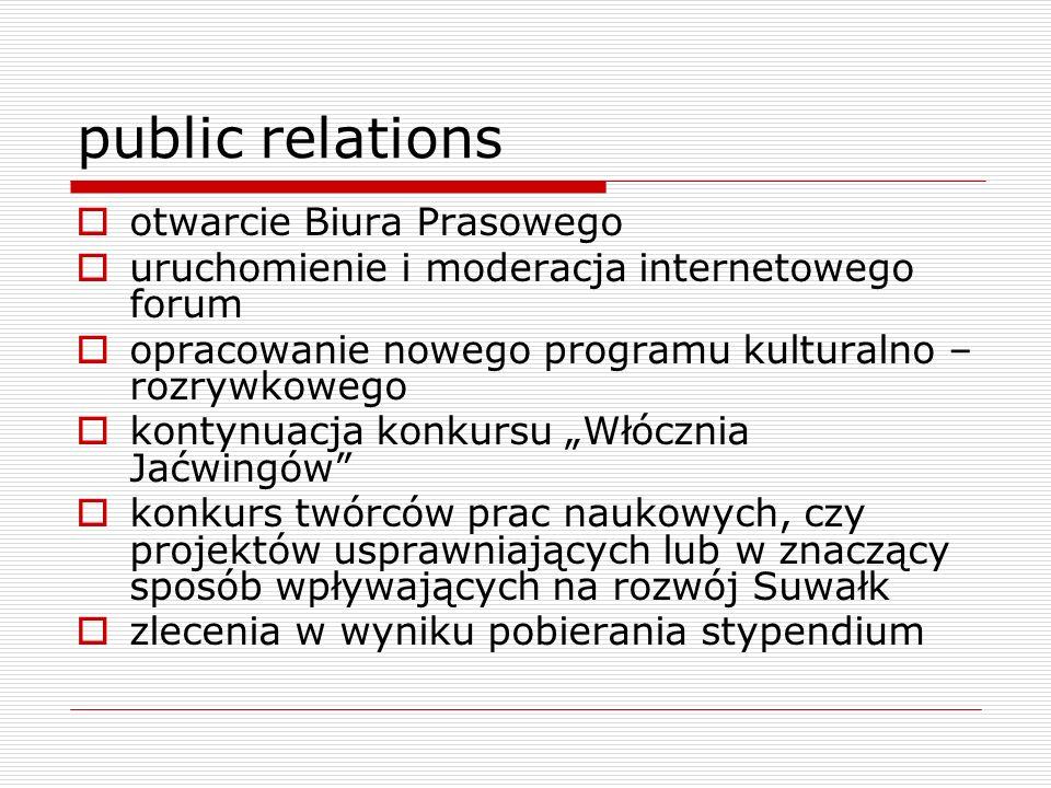 public relations otwarcie Biura Prasowego
