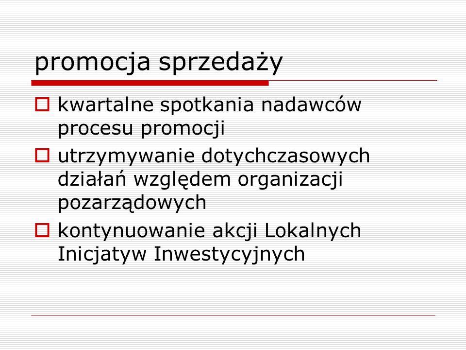 promocja sprzedaży kwartalne spotkania nadawców procesu promocji